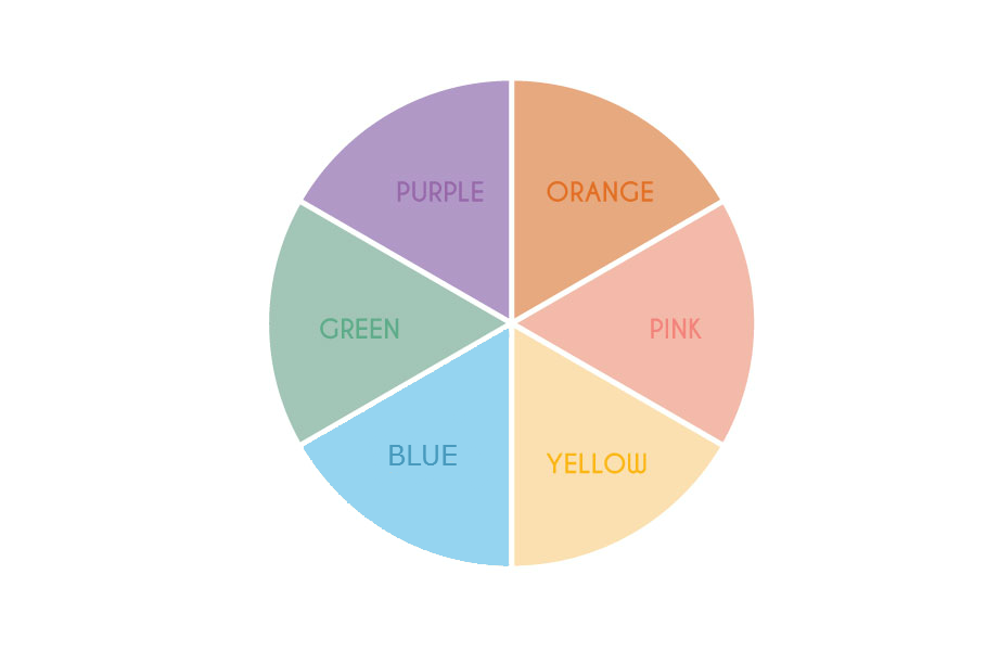 color_wheel_for_color_correcting.png